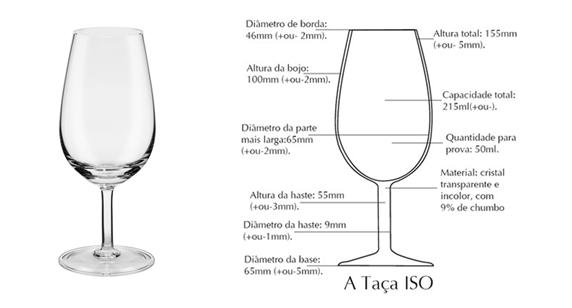 Uma taça para cada tipo de Vinho